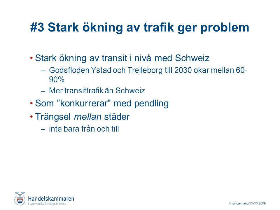 Arrangemang XX/XX 2009 #3 Stark ökning av trafik ger problem Stark ökning av transit i nivå med Schweiz –Godsflöden Ystad och Trelleborg till 2030 öka