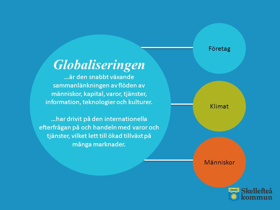 Globaliseringen …är den snabbt växande sammanlänkningen av flöden av människor, kapital, varor, tjänster, information, teknologier och kulturer. …har