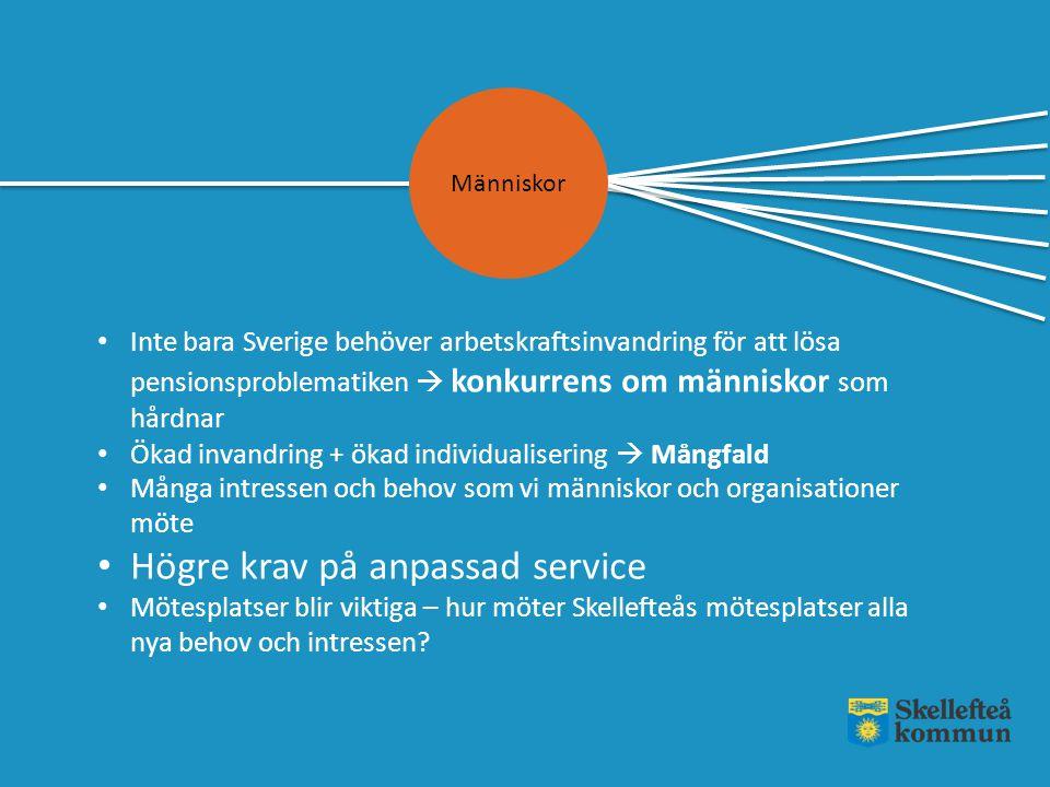 Människor Inte bara Sverige behöver arbetskraftsinvandring för att lösa pensionsproblematiken  konkurrens om människor som hårdnar Ökad invandring +