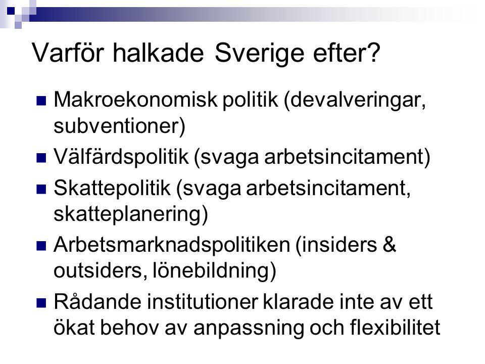 Varför halkade Sverige efter.