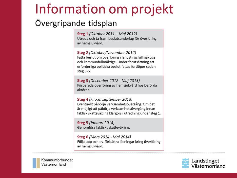 Information om projekt Övergripande tidsplan