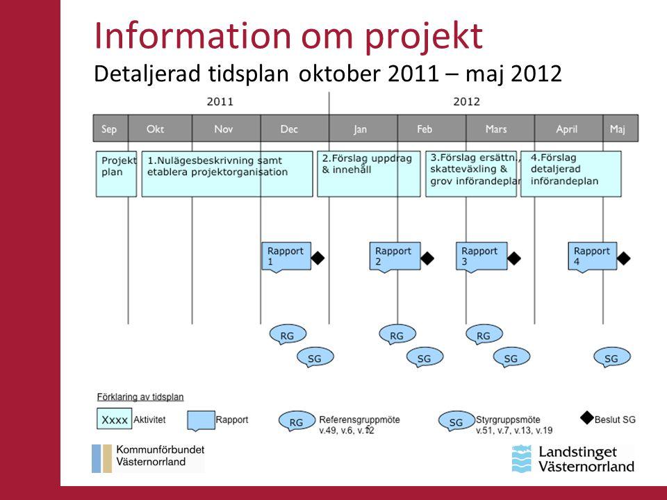 Information om projekt Status den 16 februari -Nulägesbeskrivning har tagits fram och diskuterats i referensgrupp och beslutats i styrgrupp i december.