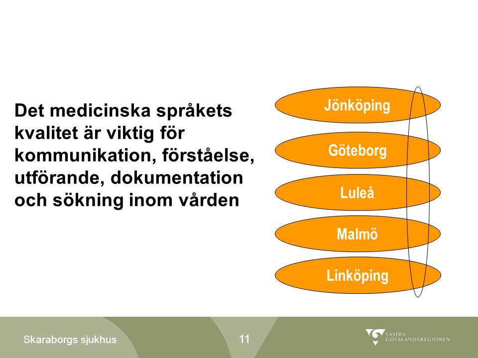 Skaraborgs sjukhus Jönköping Göteborg Luleå Malmö Linköping Det medicinska språkets kvalitet är viktig för kommunikation, förståelse, utförande, dokum