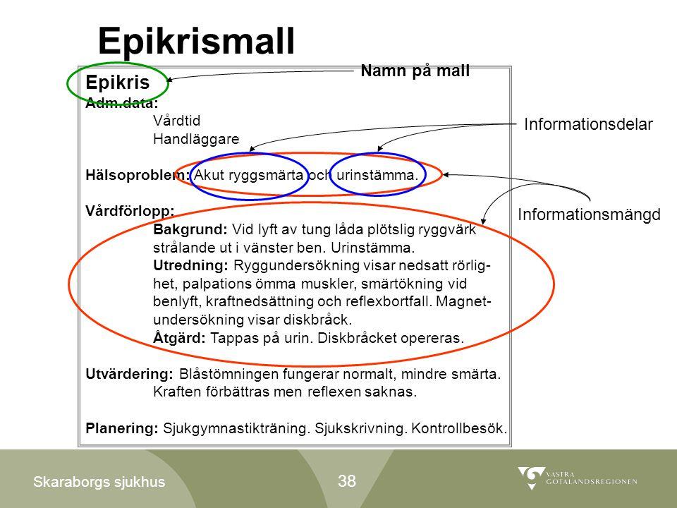 Skaraborgs sjukhus Epikris Adm.data: Vårdtid Handläggare Hälsoproblem: Akut ryggsmärta och urinstämma. Vårdförlopp: Bakgrund: Vid lyft av tung låda pl