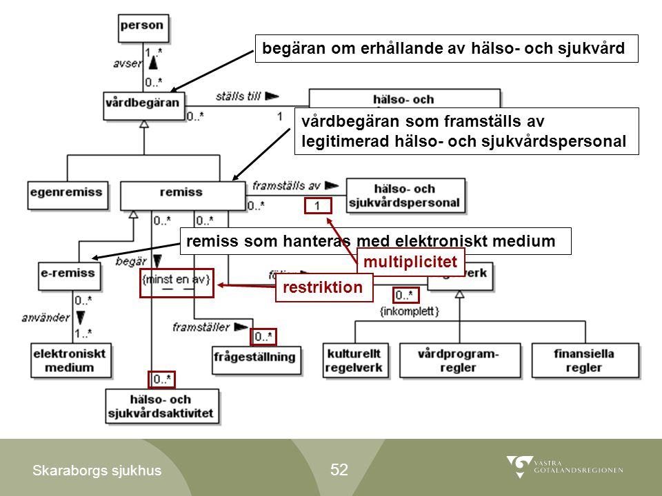 Skaraborgs sjukhus begäran om erhållande av hälso- och sjukvård vårdbegäran som framställs av legitimerad hälso- och sjukvårdspersonal remiss som hant