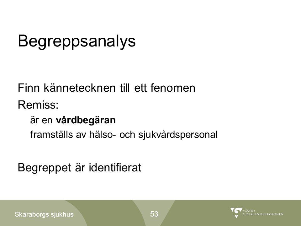Skaraborgs sjukhus Begreppsanalys Finn kännetecknen till ett fenomen Remiss: är en vårdbegäran framställs av hälso- och sjukvårdspersonal Begreppet är