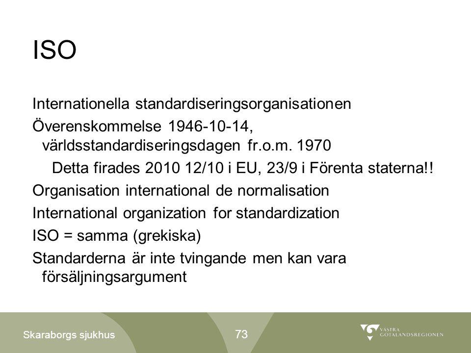 Skaraborgs sjukhus ISO Internationella standardiseringsorganisationen Överenskommelse 1946-10-14, världsstandardiseringsdagen fr.o.m. 1970 Detta firad