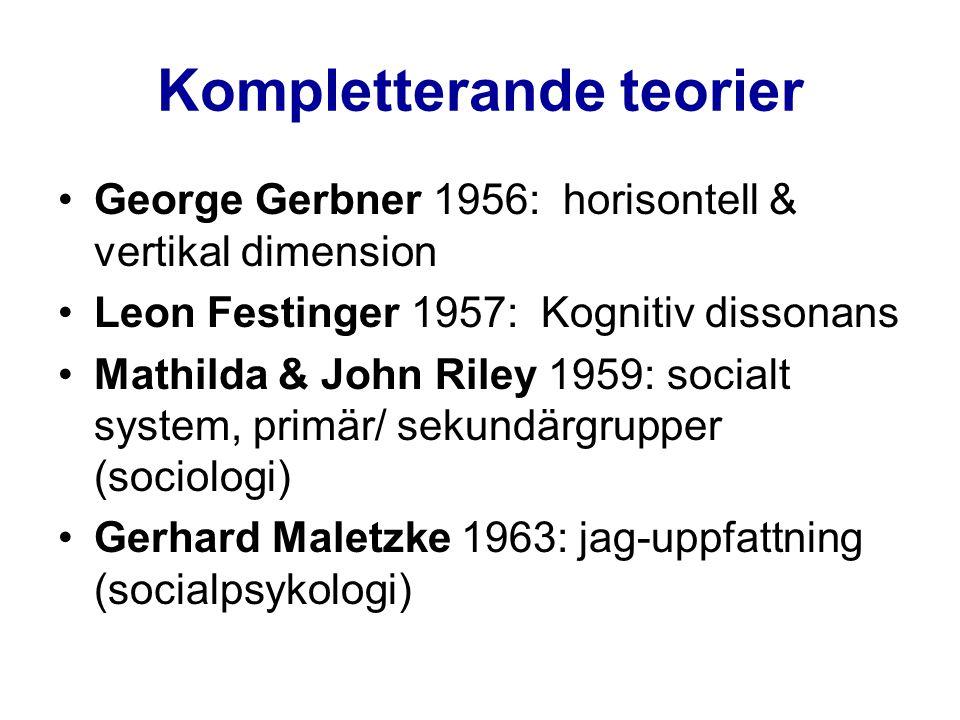 Kompletterande teorier George Gerbner 1956: horisontell & vertikal dimension Leon Festinger 1957: Kognitiv dissonans Mathilda & John Riley 1959: socia