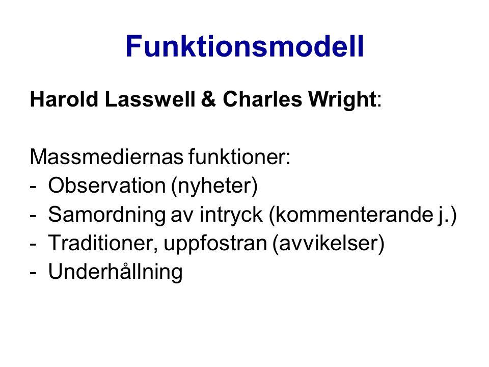 Funktionsmodell Harold Lasswell & Charles Wright: Massmediernas funktioner: -Observation (nyheter) -Samordning av intryck (kommenterande j.) -Traditio