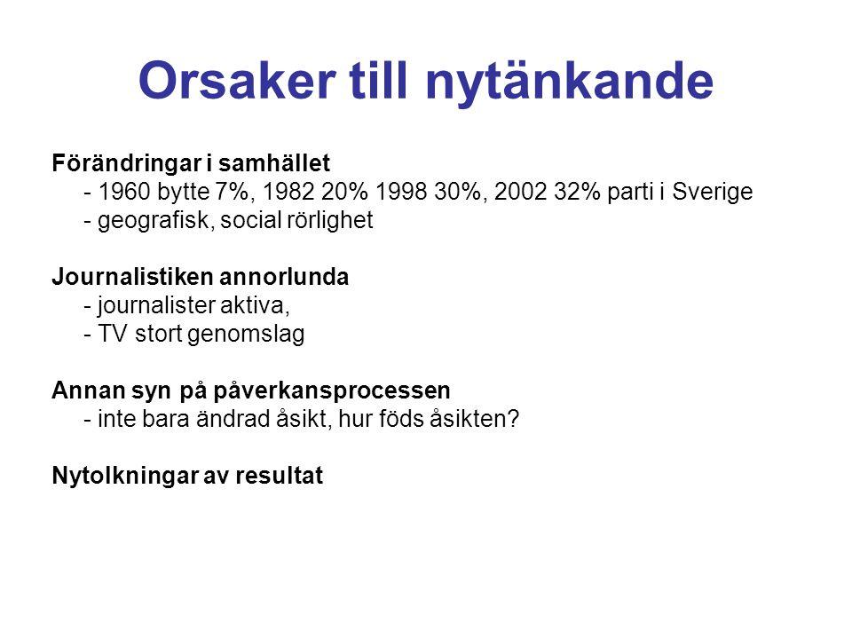 Orsaker till nytänkande Förändringar i samhället - 1960 bytte 7%, 1982 20% 1998 30%, 2002 32% parti i Sverige - geografisk, social rörlighet Journalis