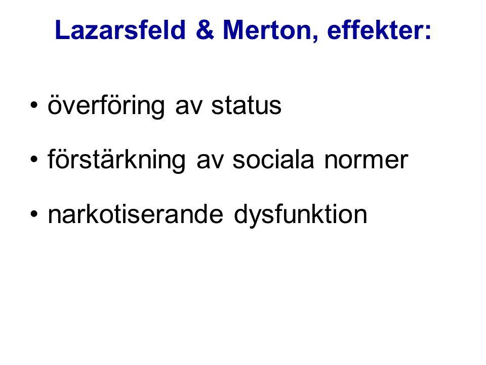 Lazarsfeld & Merton, effekter: överföring av status förstärkning av sociala normer narkotiserande dysfunktion