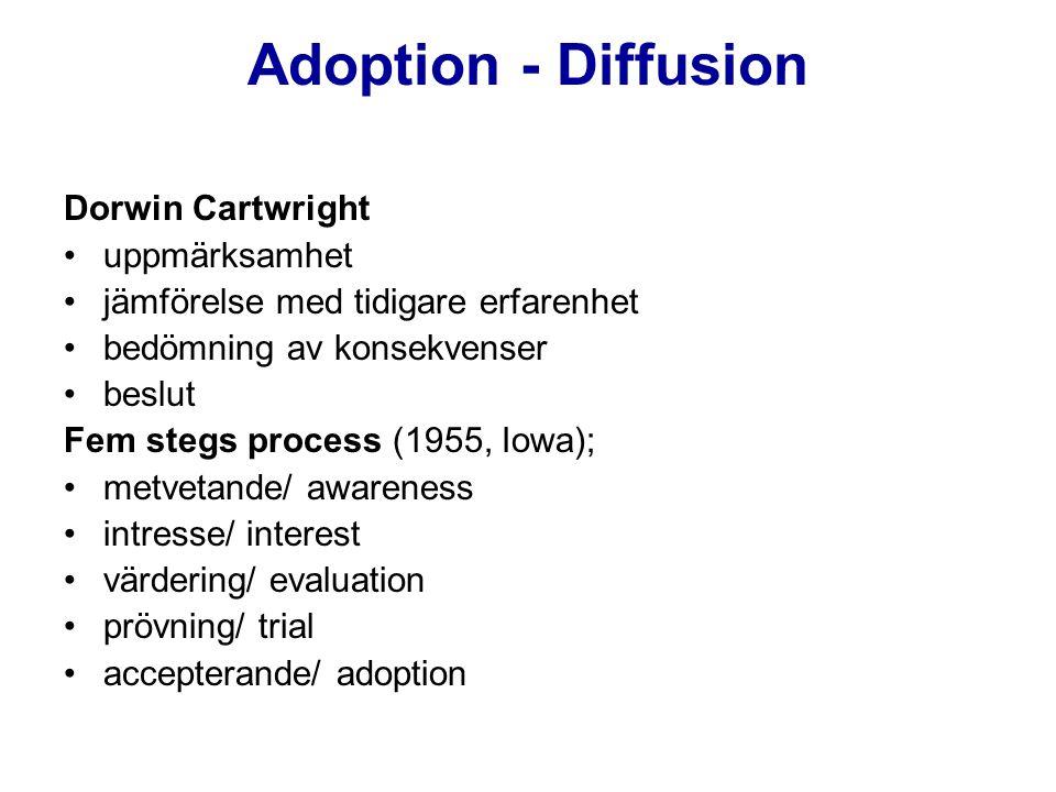 Adoption - Diffusion Dorwin Cartwright uppmärksamhet jämförelse med tidigare erfarenhet bedömning av konsekvenser beslut Fem stegs process (1955, Iowa