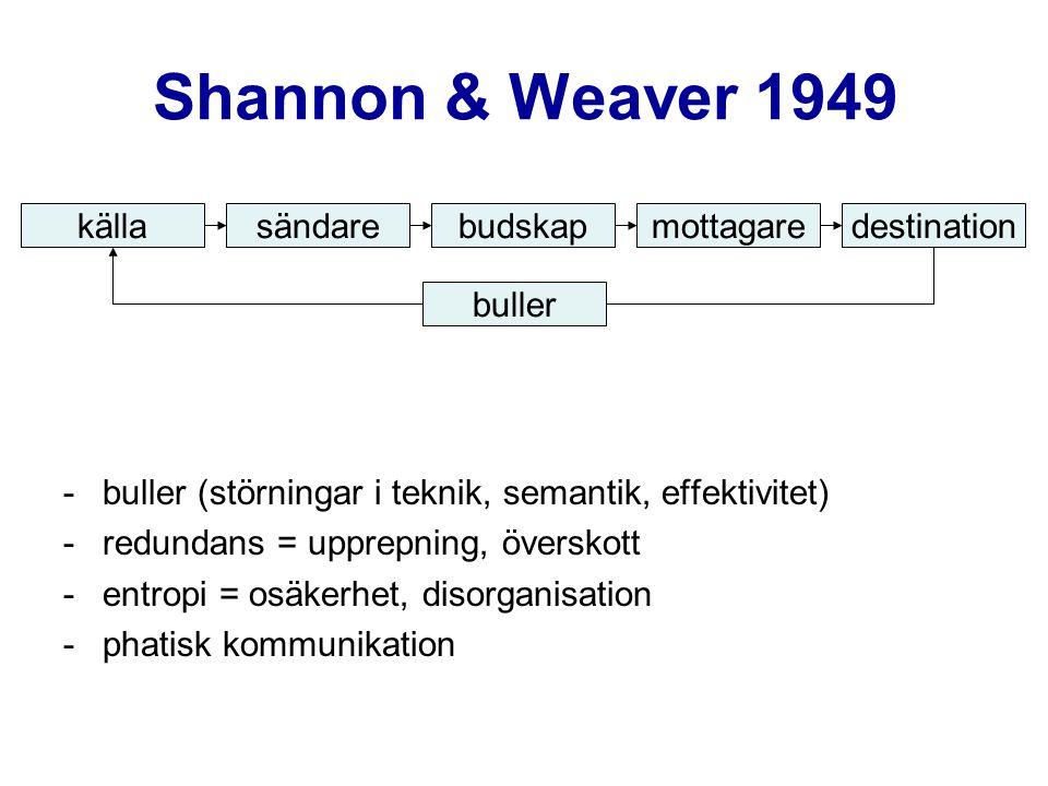 Shannon & Weaver 1949 -buller (störningar i teknik, semantik, effektivitet) -redundans = upprepning, överskott -entropi = osäkerhet, disorganisation -