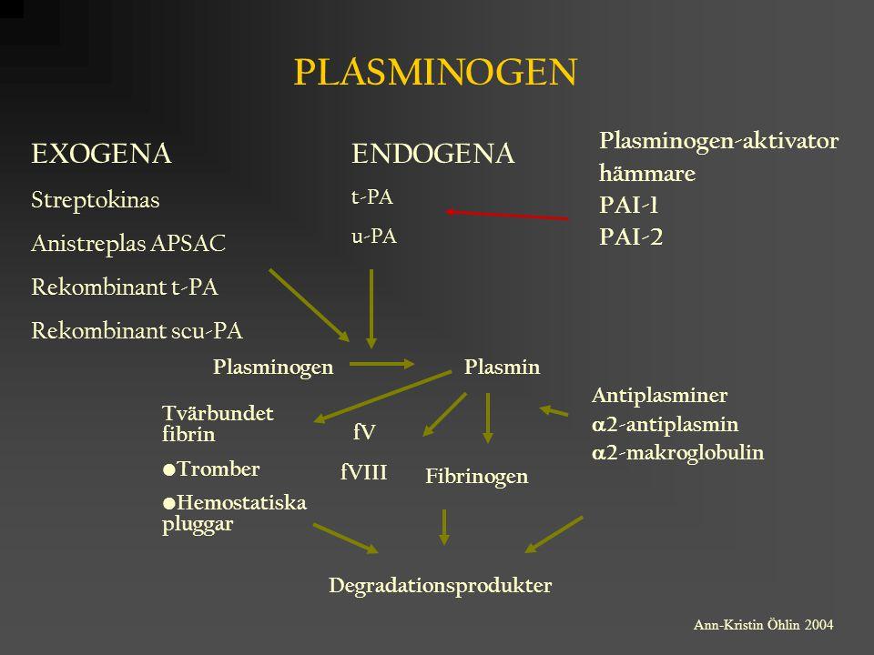 PLASMINOGEN EXOGENA Streptokinas Anistreplas APSAC Rekombinant t-PA Rekombinant scu-PA ENDOGENA t-PA u-PA PlasminogenPlasmin Plasminogen-aktivator häm