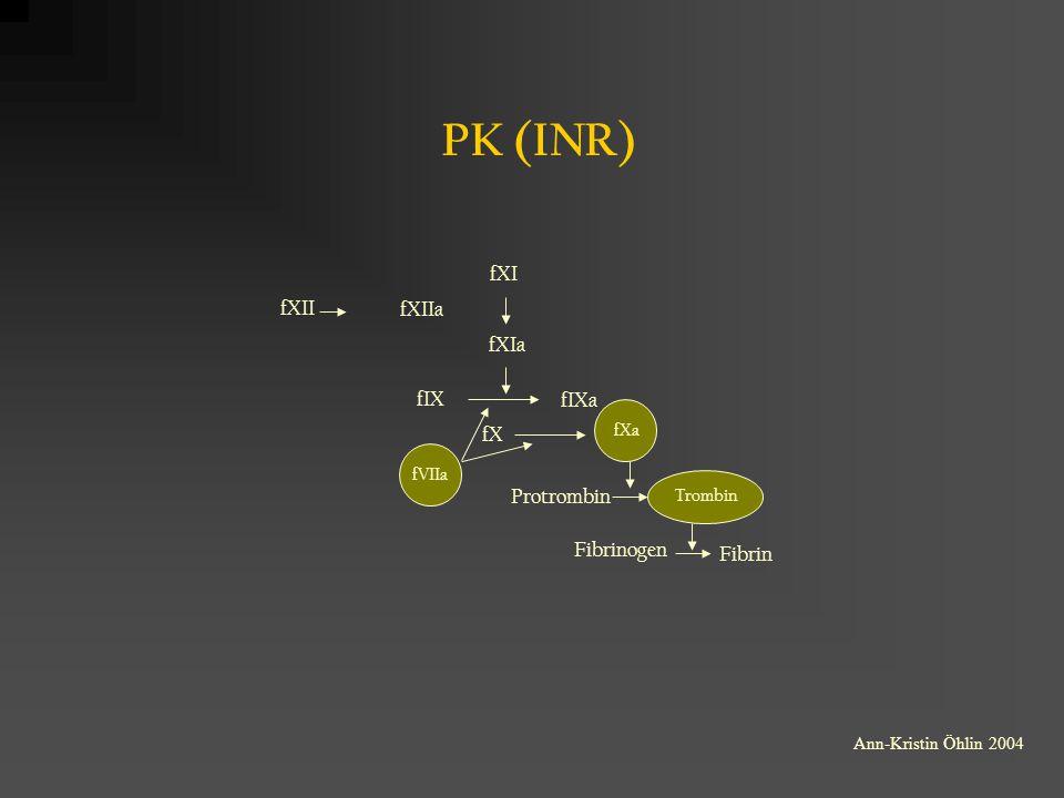 PK (INR) fVIIa Trombin fXa fXI fIXa fXIa fXIIa fXII Protrombin Fibrinogen Fibrin fIX fX Ann-Kristin Öhlin 2004
