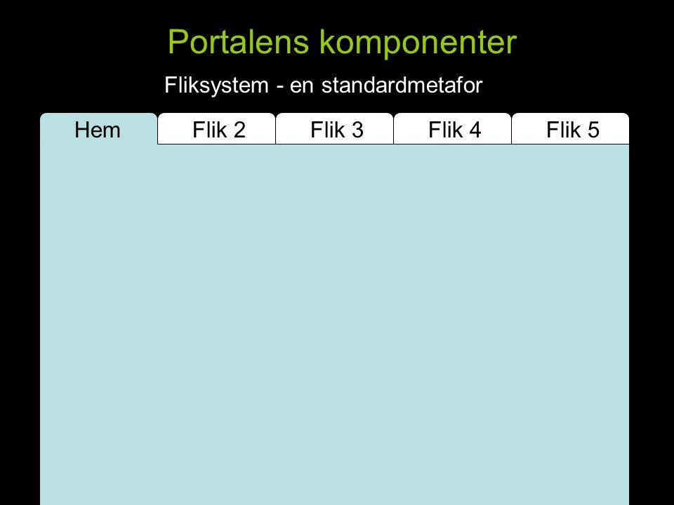 Portalens komponenter Fliksystem - en standardmetafor HemFlik 2Flik 3Flik 4Flik 5