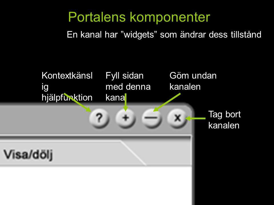 Portalens komponenter En kanal har widgets som ändrar dess tillstånd HemFlik 2Flik 3Flik 4Flik 5 Kontextkänsl ig hjälpfunktion Fyll sidan med denna kanal Göm undan kanalen Tag bort kanalen