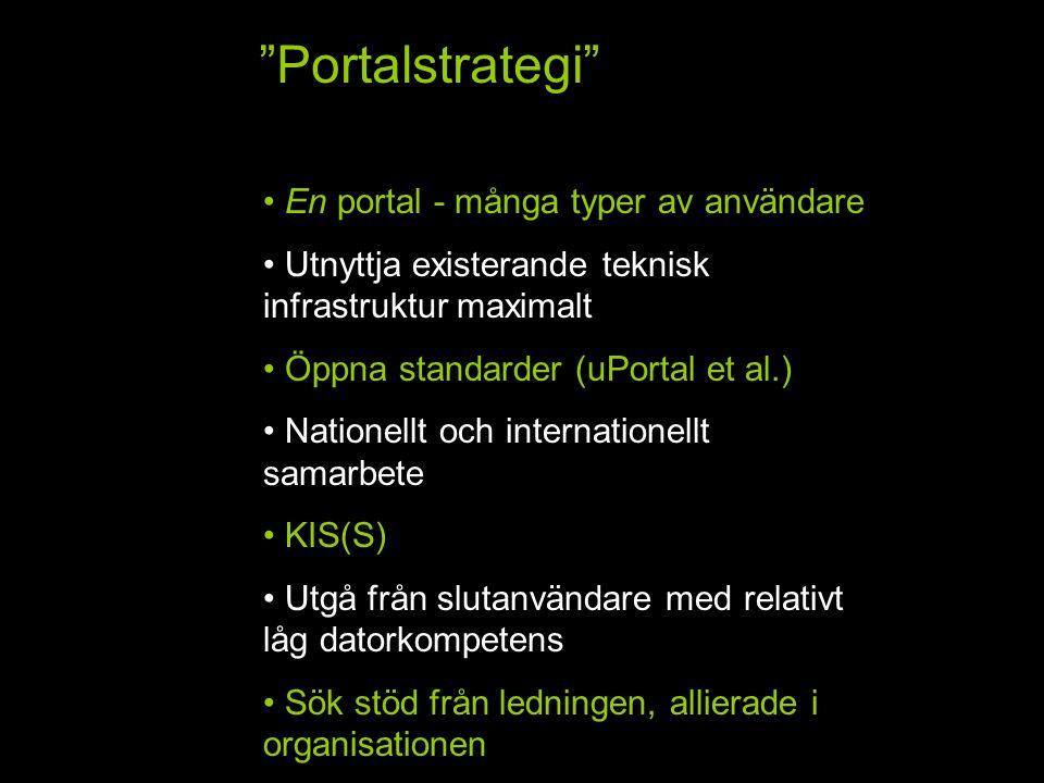 Portalstrategi HemFlik 2Flik 3Flik 4Flik 5 En portal - många typer av användare Utnyttja existerande teknisk infrastruktur maximalt Öppna standarder (uPortal et al.) Nationellt och internationellt samarbete KIS(S) Utgå från slutanvändare med relativt låg datorkompetens Sök stöd från ledningen, allierade i organisationen