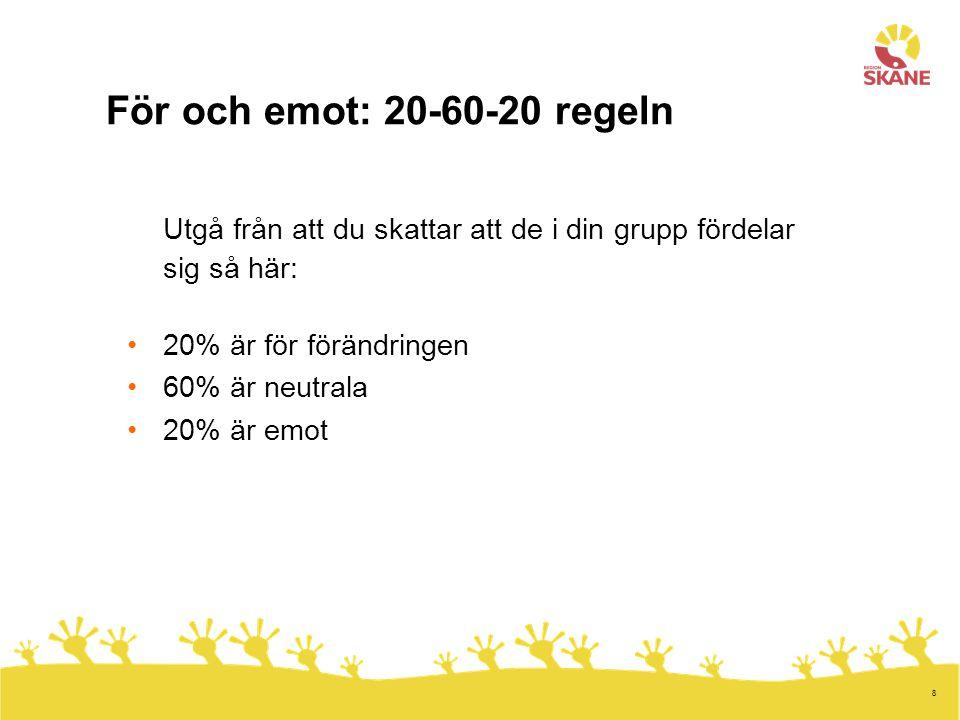 8 För och emot: 20-60-20 regeln Utgå från att du skattar att de i din grupp fördelar sig så här: 20% är för förändringen 60% är neutrala 20% är emot