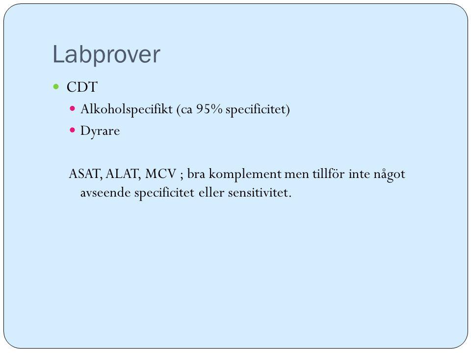 Labprover CDT Alkoholspecifikt (ca 95% specificitet) Dyrare ASAT, ALAT, MCV ; bra komplement men tillför inte något avseende specificitet eller sensit