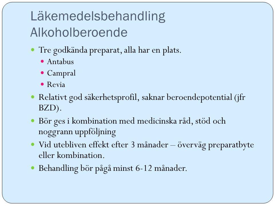 Läkemedelsbehandling Alkoholberoende Tre godkända preparat, alla har en plats. Antabus Campral Revia Relativt god säkerhetsprofil, saknar beroendepote