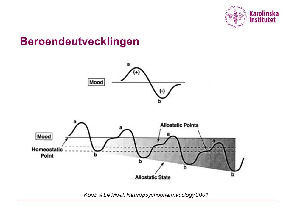 Beroendeutvecklingen Koob & Le Moal: Neuropsychopharmacology 2001
