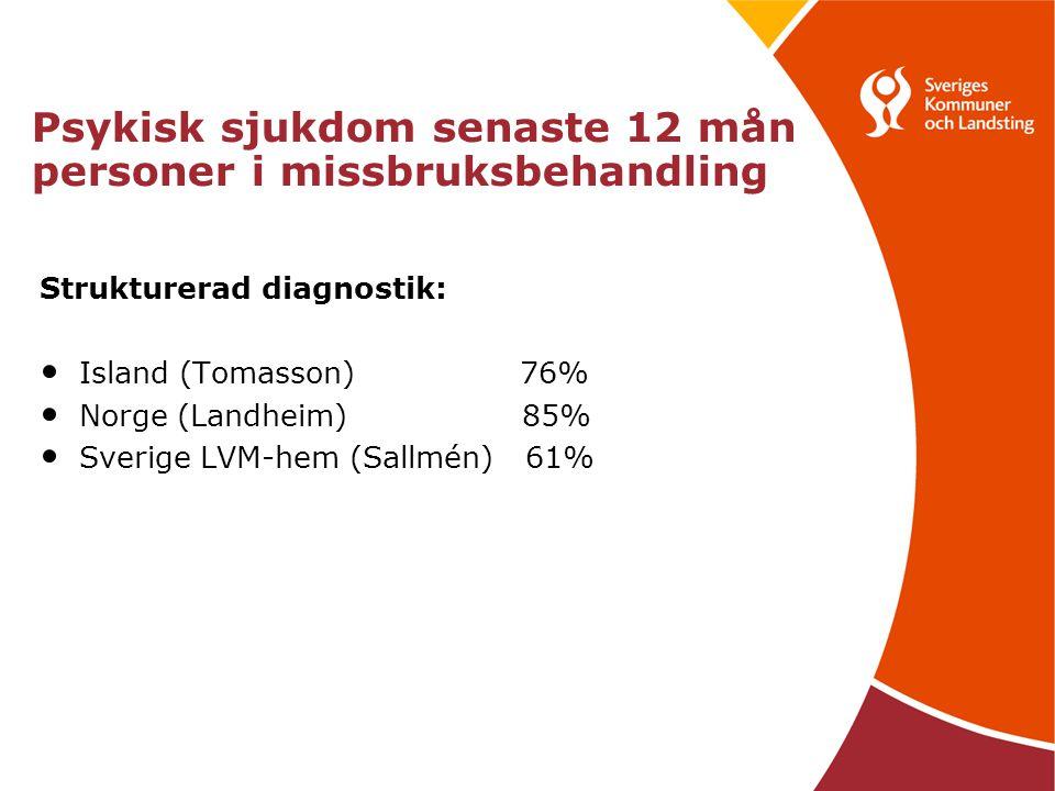 Psykisk sjukdom senaste 12 mån personer i missbruksbehandling Strukturerad diagnostik: Island (Tomasson) 76% Norge (Landheim) 85% Sverige LVM-hem (Sallmén) 61%