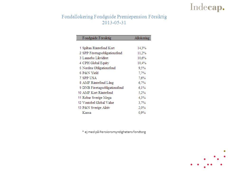 Fondallokering Fondguide Premiepension Försiktig 2013-05-31 * ej med på Pensionsmyndighetens fondtorg