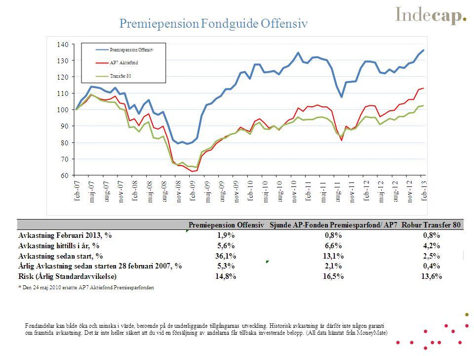 Premiepension Fondguide Offensiv Fondandelar kan både öka och minska i värde, beroende på de underliggande tillgångarnas utveckling.