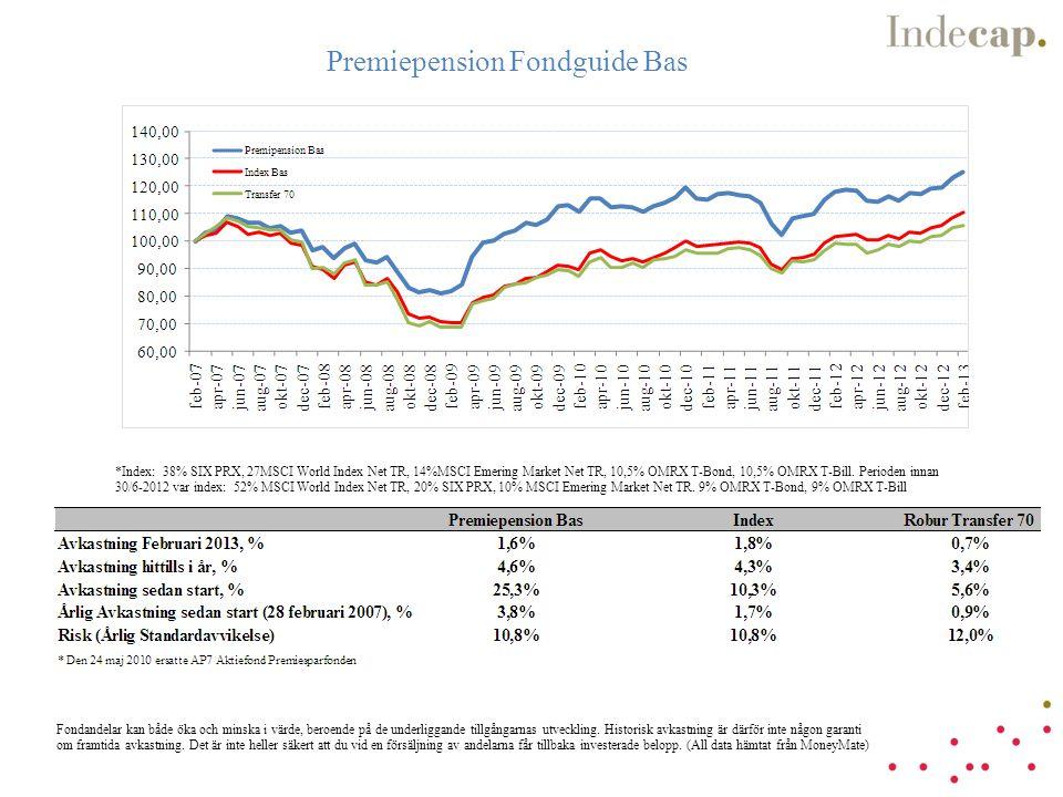 Premiepension Fondguide Bas Fondandelar kan både öka och minska i värde, beroende på de underliggande tillgångarnas utveckling.