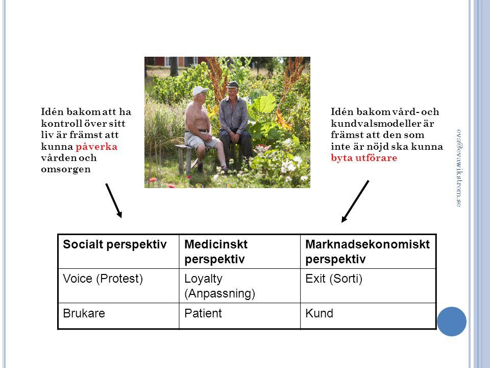 Socialt perspektivMedicinskt perspektiv Marknadsekonomiskt perspektiv Voice (Protest)Loyalty (Anpassning) Exit (Sorti) BrukarePatientKund Idén bakom v