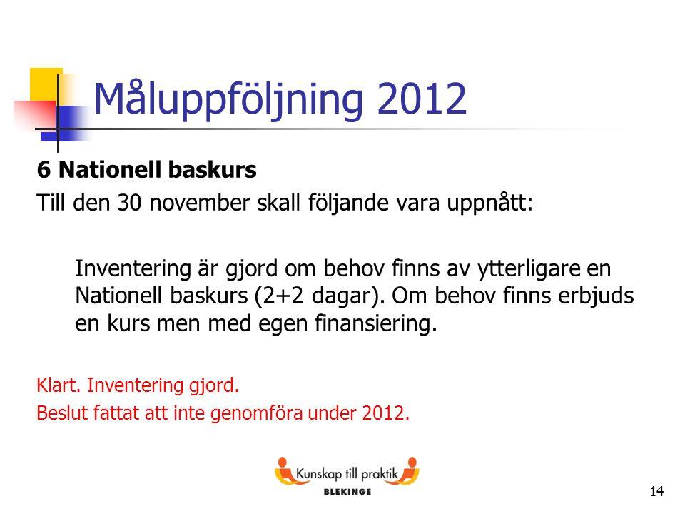 Måluppföljning 2012 6 Nationell baskurs Till den 30 november skall följande vara uppnått: Inventering är gjord om behov finns av ytterligare en Nation