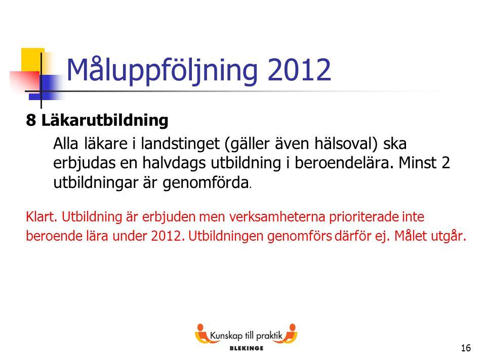 Måluppföljning 2012 8 Läkarutbildning Alla läkare i landstinget (gäller även hälsoval) ska erbjudas en halvdags utbildning i beroendelära. Minst 2 utb