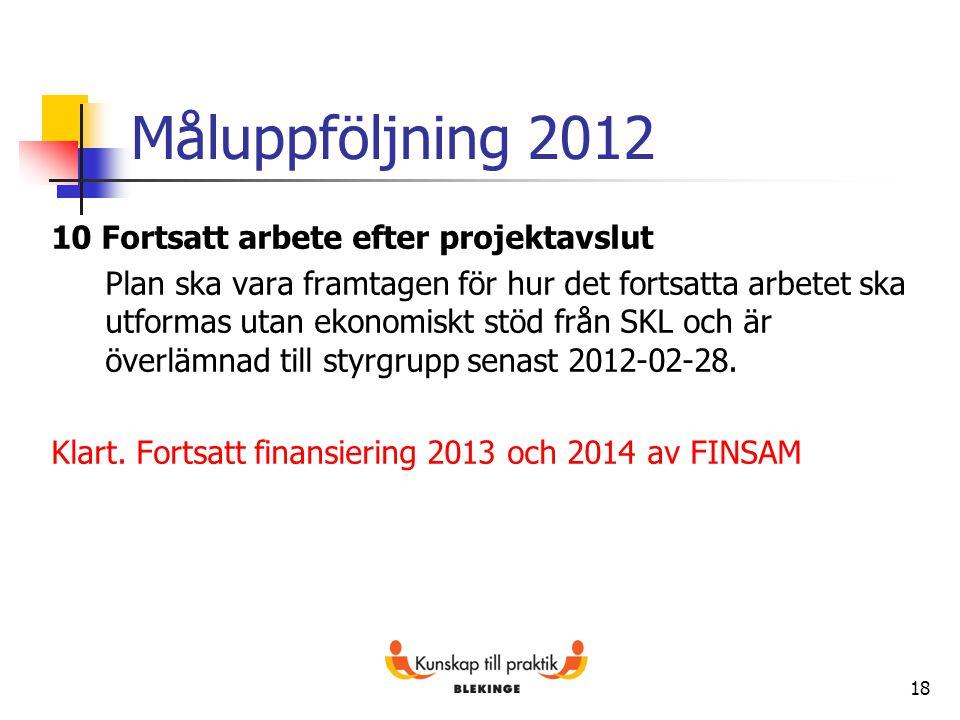 Måluppföljning 2012 10 Fortsatt arbete efter projektavslut Plan ska vara framtagen för hur det fortsatta arbetet ska utformas utan ekonomiskt stöd frå