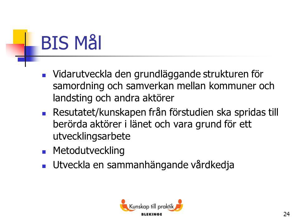 BIS Mål Vidarutveckla den grundläggande strukturen för samordning och samverkan mellan kommuner och landsting och andra aktörer Resutatet/kunskapen fr
