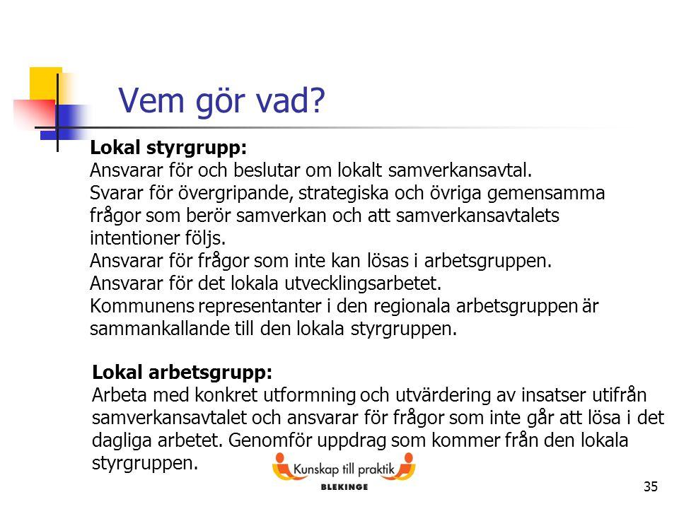 35 Vem gör vad? Lokal styrgrupp: Ansvarar för och beslutar om lokalt samverkansavtal. Svarar för övergripande, strategiska och övriga gemensamma frågo