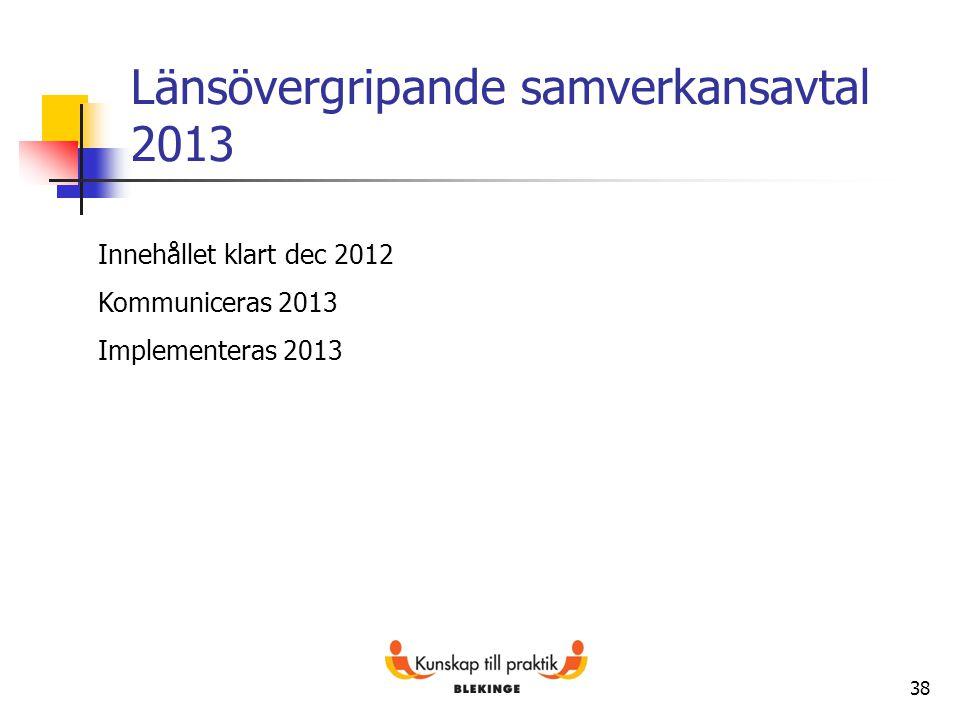 38 Länsövergripande samverkansavtal 2013 Innehållet klart dec 2012 Kommuniceras 2013 Implementeras 2013