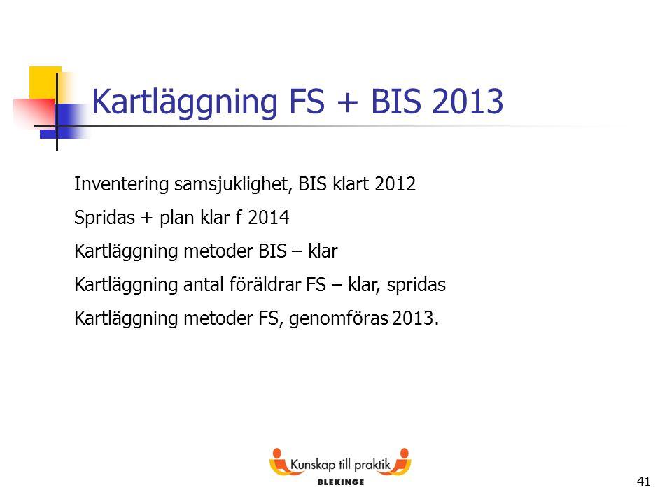 41 Kartläggning FS + BIS 2013 Inventering samsjuklighet, BIS klart 2012 Spridas + plan klar f 2014 Kartläggning metoder BIS – klar Kartläggning antal