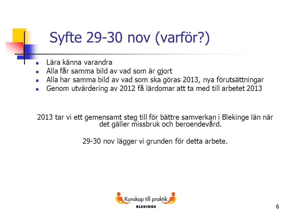 Måluppföljning 2012 9 Systematisk uppföljning Förslag finns framtaget om vilken/vilka metod/er som ska användas för systematisk uppföljning för missbruks- och beroendevård i kommunerna i Blekinge enligt de nationella riktlinjerna.