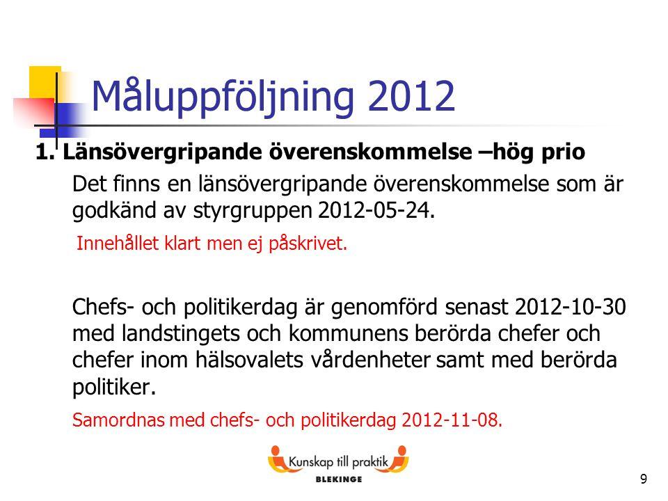 Måluppföljning 2012 1. Länsövergripande överenskommelse –hög prio Det finns en länsövergripande överenskommelse som är godkänd av styrgruppen 2012-05-