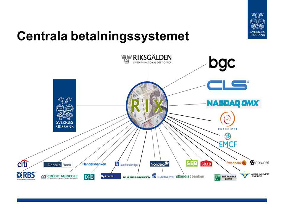 Centrala betalningssystemet
