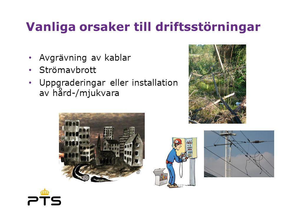 Vanliga orsaker till driftsstörningar Avgrävning av kablar Strömavbrott Uppgraderingar eller installation av hård-/mjukvara