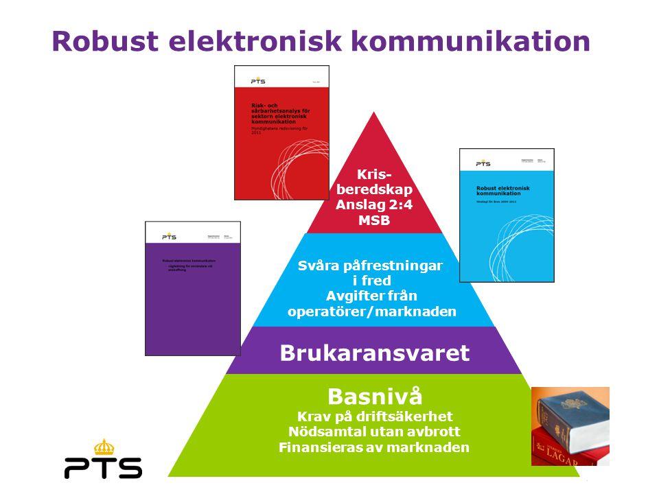 Robust elektronisk kommunikation Svåra påfrestningar i fred Avgifter från operatörer/marknaden Basnivå Krav på driftsäkerhet Nödsamtal utan avbrott Fi