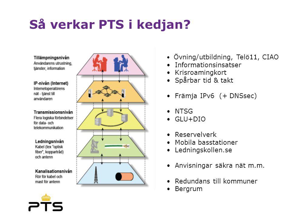 Så verkar PTS i kedjan? Övning/utbildning, Telö11, CIAO Informationsinsatser Krisroamingkort Spårbar tid & takt Främja IPv6 (+ DNSsec) NTSG GLU+DIO Re