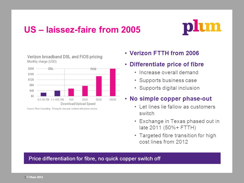  Plum 2012 US – laissez-faire from 2005 Verizon FTTH from 2006 Differentiate price of fibre Increase overall demand Supports business case Supports d