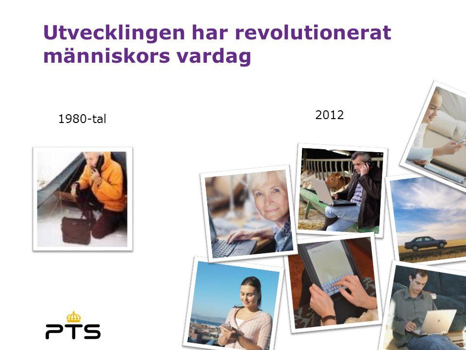 Utvecklingen har revolutionerat människors vardag 1980-tal 2012
