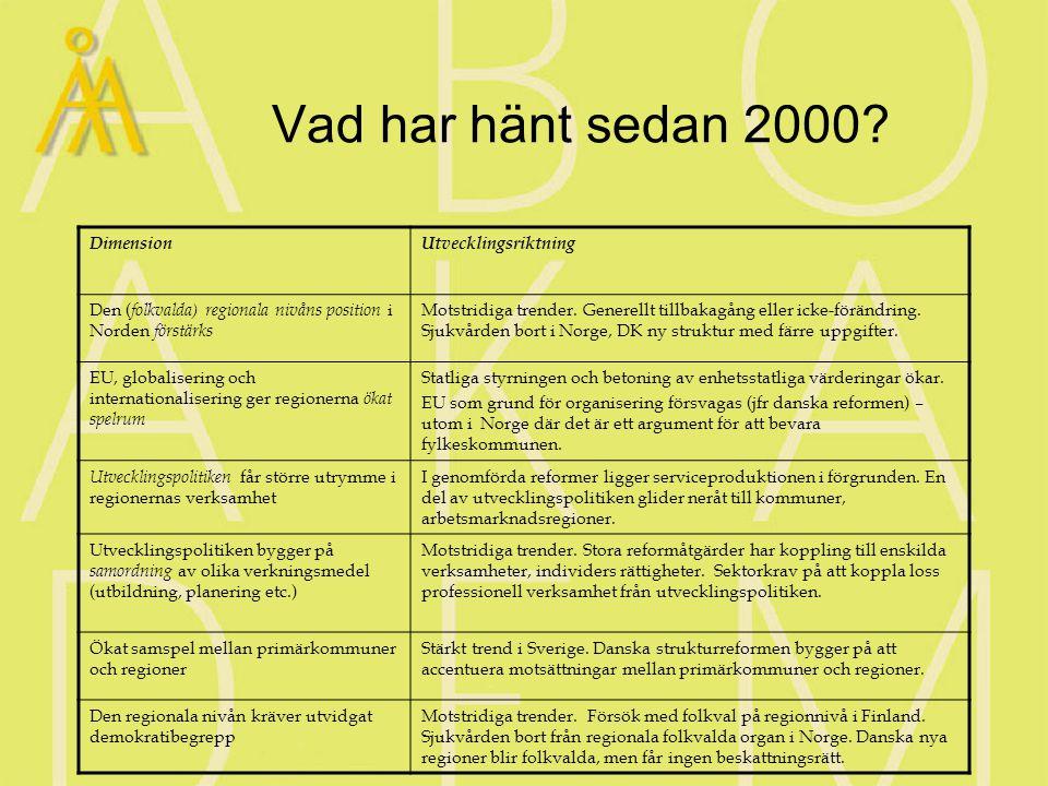 Vad har hänt sedan 2000.