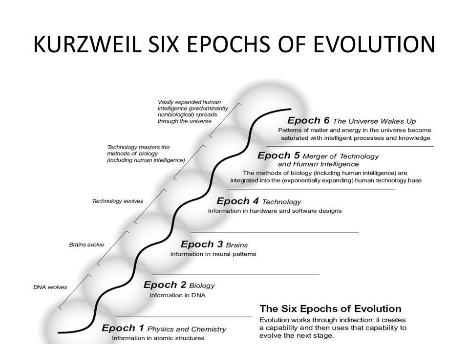 KURZWEIL SIX EPOCHS OF EVOLUTION