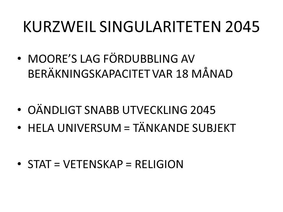 KURZWEIL SINGULARITETEN 2045 MOORE'S LAG FÖRDUBBLING AV BERÄKNINGSKAPACITET VAR 18 MÅNAD OÄNDLIGT SNABB UTVECKLING 2045 HELA UNIVERSUM = TÄNKANDE SUBJ