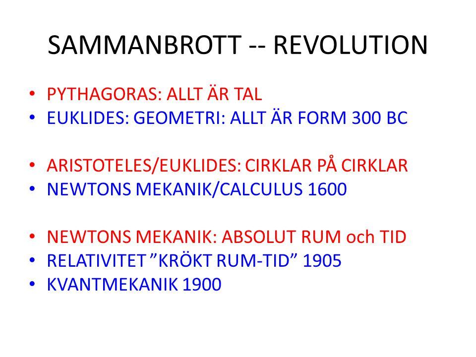SAMMANBROTT -- REVOLUTION PYTHAGORAS: ALLT ÄR TAL EUKLIDES: GEOMETRI: ALLT ÄR FORM 300 BC ARISTOTELES/EUKLIDES: CIRKLAR PÅ CIRKLAR NEWTONS MEKANIK/CAL